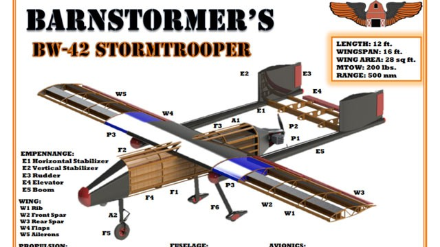 The Barnstormer, developed by students at Oklahoma State University (OSU)