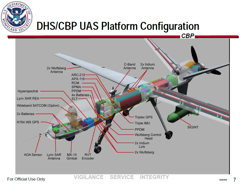 Customs And Border Protection Drones Center For The Study Of