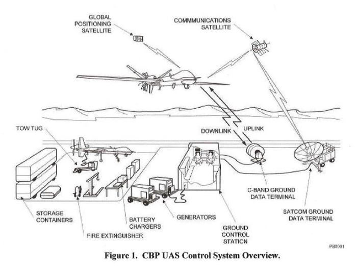 uas_control_system_overview