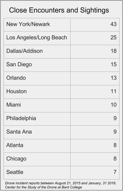 Cities (4)